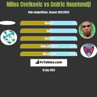 Milos Cvetkovic vs Cedric Hountondji h2h player stats