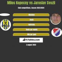 Milos Kopecny vs Jaroslav Svozil h2h player stats