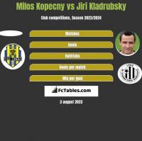 Milos Kopecny vs Jiri Kladrubsky h2h player stats