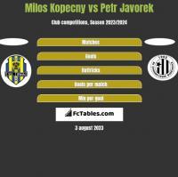 Milos Kopecny vs Petr Javorek h2h player stats