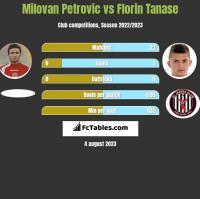 Milovan Petrovic vs Florin Tanase h2h player stats