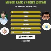 Miralem Pjanic vs Blerim Dzemaili h2h player stats
