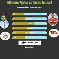 Miralem Pjanic vs Lucas Tousart h2h player stats