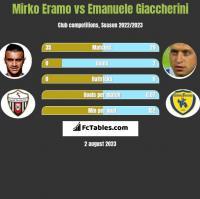 Mirko Eramo vs Emanuele Giaccherini h2h player stats