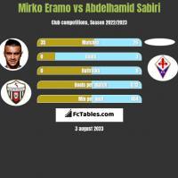 Mirko Eramo vs Abdelhamid Sabiri h2h player stats