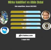Mirko Valdifiori vs Albin Ekdal h2h player stats
