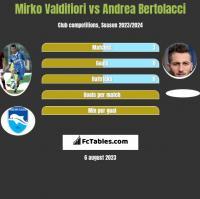 Mirko Valdifiori vs Andrea Bertolacci h2h player stats