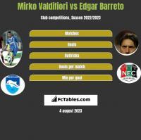 Mirko Valdifiori vs Edgar Barreto h2h player stats