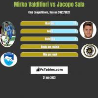 Mirko Valdifiori vs Jacopo Sala h2h player stats