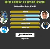 Mirko Valdifiori vs Alessio Riccardi h2h player stats