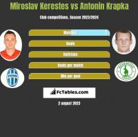 Miroslav Kerestes vs Antonin Krapka h2h player stats