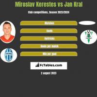 Miroslav Kerestes vs Jan Kral h2h player stats