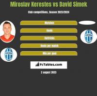 Miroslav Kerestes vs David Simek h2h player stats