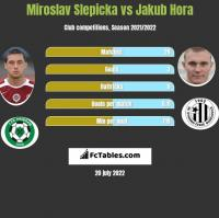 Miroslav Slepicka vs Jakub Hora h2h player stats