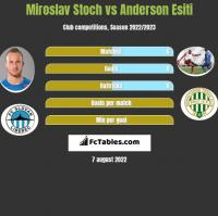 Miroslav Stoch vs Anderson Esiti h2h player stats
