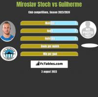 Miroslav Stoch vs Guilherme h2h player stats