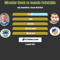 Miroslav Stoch vs Giannis Fetfatzidis h2h player stats