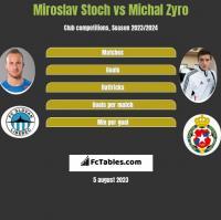 Miroslav Stoch vs Michal Zyro h2h player stats