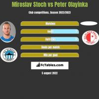 Miroslav Stoch vs Peter Olayinka h2h player stats