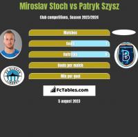 Miroslav Stoch vs Patryk Szysz h2h player stats