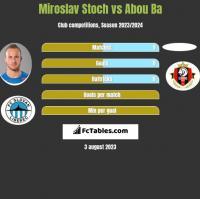 Miroslav Stoch vs Abou Ba h2h player stats