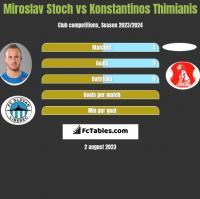 Miroslav Stoch vs Konstantinos Thimianis h2h player stats