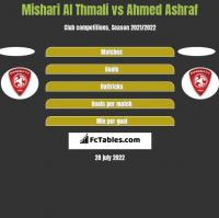 Mishari Al Thmali vs Ahmed Ashraf h2h player stats