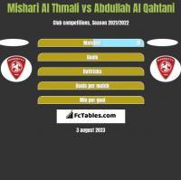 Mishari Al Thmali vs Abdullah Al Qahtani h2h player stats