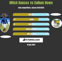 Mitch Hancox vs Callum Howe h2h player stats