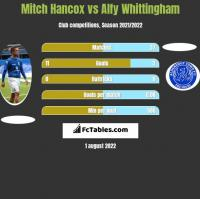 Mitch Hancox vs Alfy Whittingham h2h player stats