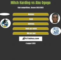 Mitch Harding vs Abu Ogogo h2h player stats