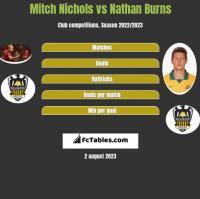 Mitch Nichols vs Nathan Burns h2h player stats