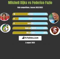 Mitchell Dijks vs Federico Fazio h2h player stats