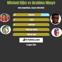 Mitchell Dijks vs Ibrahima Mbaye h2h player stats