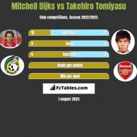 Mitchell Dijks vs Takehiro Tomiyasu h2h player stats
