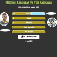 Mitchell Langerak vs Yuji Kajikawa h2h player stats