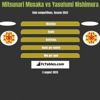 Mitsunari Musaka vs Yasufumi Nishimura h2h player stats