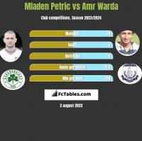 Mladen Petric vs Amr Warda h2h player stats