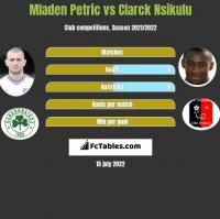 Mladen Petric vs Clarck Nsikulu h2h player stats