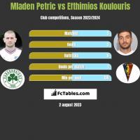 Mladen Petric vs Efthimios Koulouris h2h player stats