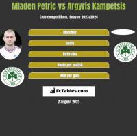 Mladen Petric vs Argyris Kampetsis h2h player stats
