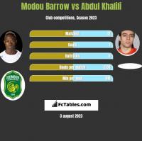 Modou Barrow vs Abdul Khalili h2h player stats