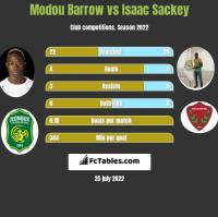 Modou Barrow vs Isaac Sackey h2h player stats