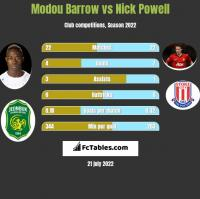 Modou Barrow vs Nick Powell h2h player stats