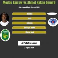 Modou Barrow vs Ahmet Hakan Demirli h2h player stats