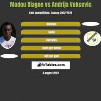 Modou Diagne vs Andrija Vukcevic h2h player stats
