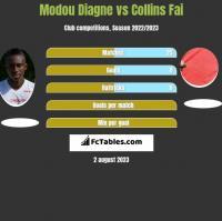 Modou Diagne vs Collins Fai h2h player stats