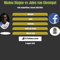 Modou Diagne vs Jules van Cleemput h2h player stats