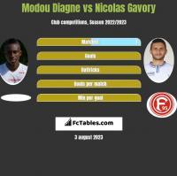 Modou Diagne vs Nicolas Gavory h2h player stats