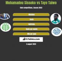 Mohamadou Sissoko vs Taye Taiwo h2h player stats
